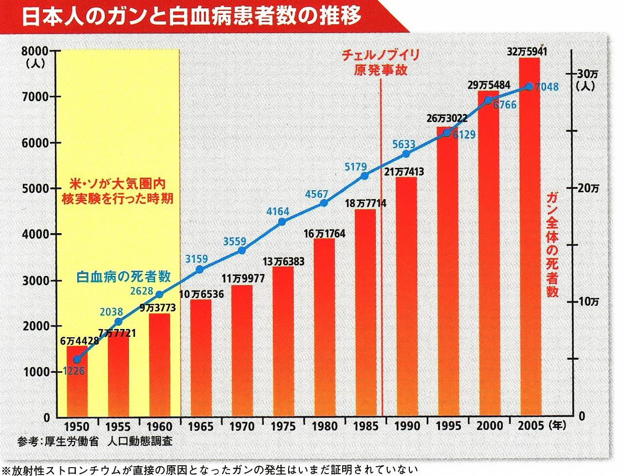 【国内】「東京は、もはや人が住む場所ではない」東京から岡山に移住した日本人医師の発言が海外で報道され話題にYouTube動画>7本 dailymotion>2本 ->画像>59枚