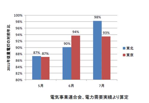 Chart_dsmall_2