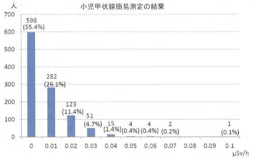 Data201103