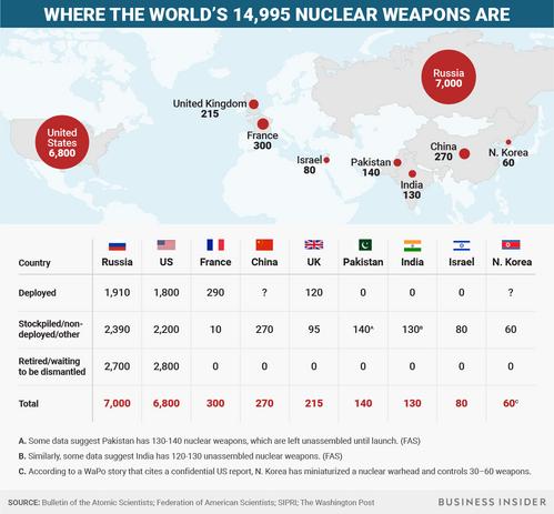 Nuclearweaponsnukesmapcountbigraphi