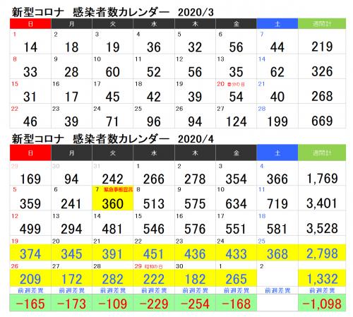 2_20200502052201