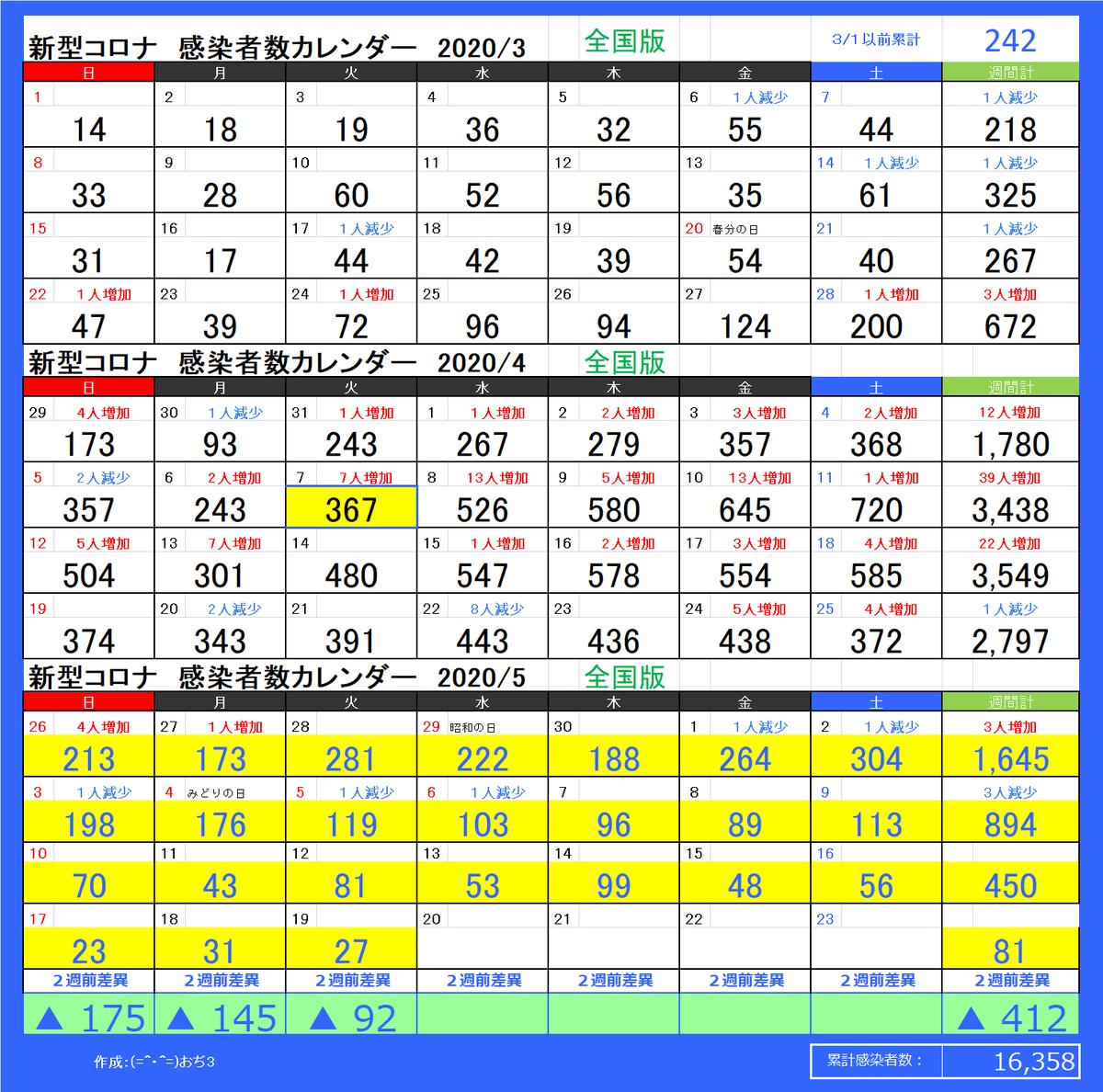 公務員 延長 地方 定年 定年後の国家公務員 フルタイム月収41万円